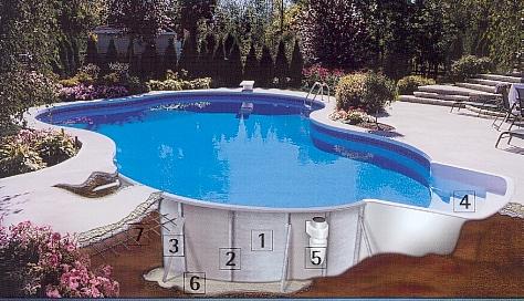 Chaque kit de piscine vient complet - Prix piscine creusee ...